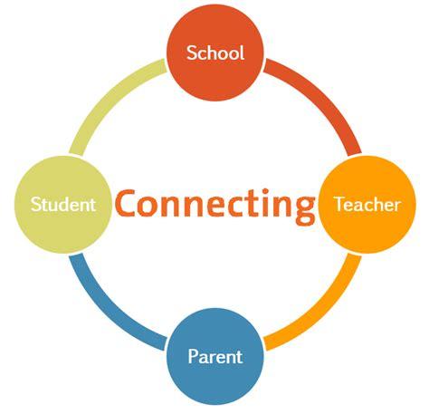 best management school schooltonic school management software school