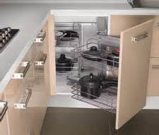 Kitchen Cabinet Fittings Gmt Kitchen Decor