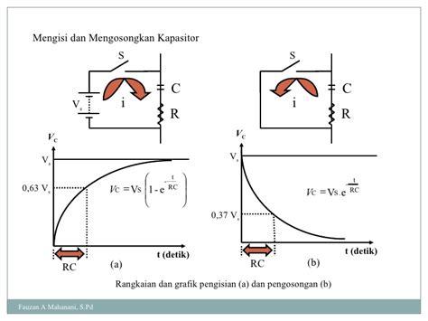 an integrated circuit embodies what is called elektronika dasar 28 images elektronika dasar pengenalan praktis book by hari elektronika