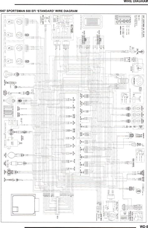 wiring diagram for 2014 polaris ranger 570 570 polaris