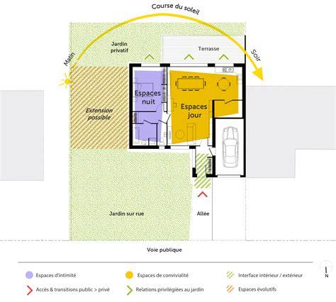 plan maison plain pied 1 chambre plan maison de plain pied avec 1 chambre ooreka