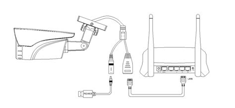 Wi Fi Antenna Wiring Diagram Wi Get Free Image About Wiring Diagram Outdoor Wifi Network Alarm