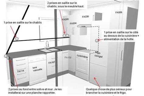 Hauteur Sous Plafond Reglementaire by Destockage Noz Industrie Alimentaire