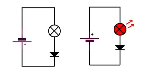 diode biasing circuit forward and biased diodes tutorial forward biasing biasing diode