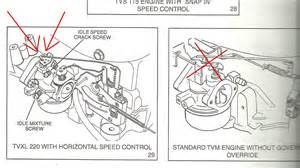 pin 5 hp tecumseh carburetor linkage diagram on