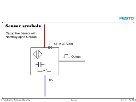 iec electrical schematic symbols iec get free image