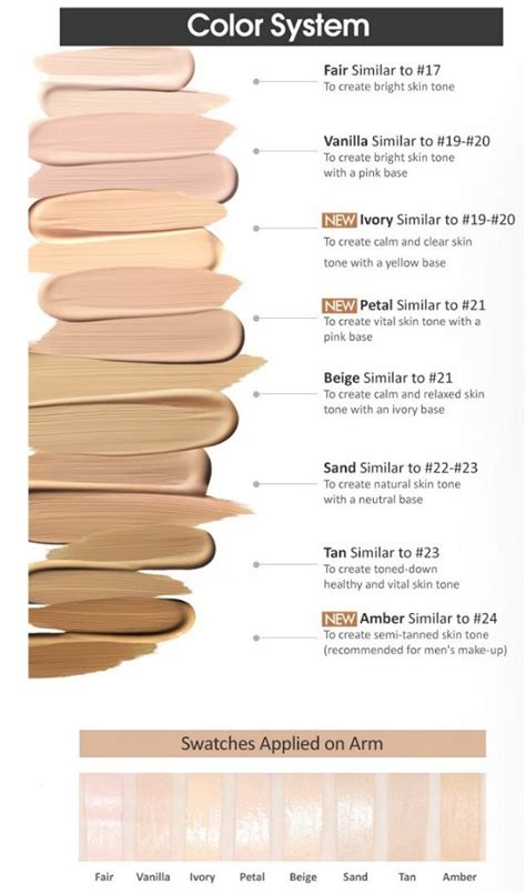 Harga Etude House Foundation etude house lasting foundation 30g daftar