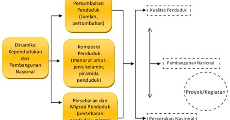 Komposisi Bahasa Indonesia Lamuddin komposisi penduduk indonesia citrarrahmedina