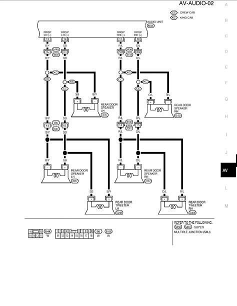 2004 Nissan Door Wiring Diagram Wiring Library