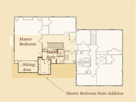 master bedroom addition plans master suite addition tips and info paradis remodeling and