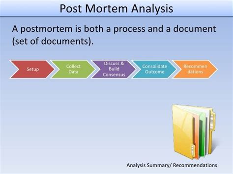business post mortem template business post mortem template project post mortem template