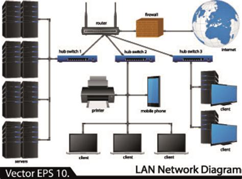 Lan Network Diagram Vector Illustration 05 Over Millions Vectors Stock Photos Hd Pictures Lan Network Template
