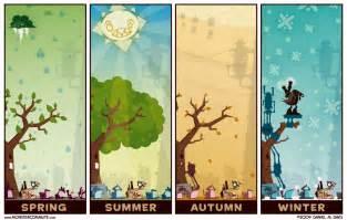 The Four Seasons Bazi Relationship Season Direction Combination