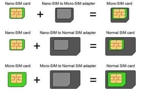 how to make nano sim card save 66 sim card adapter nano micro standard by