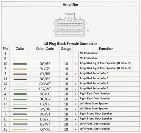 bose amp wiring diagram wiring diagram