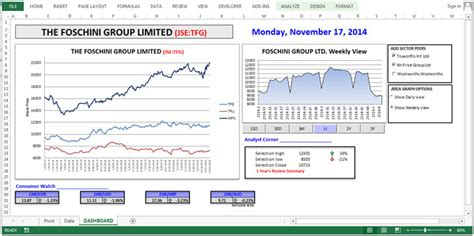 Stock Analysis Report Exle