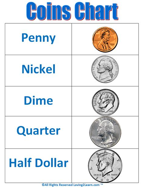 printable images of us coins us coins value list images