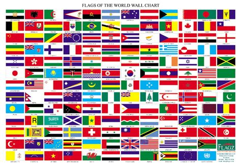 Flags Of The World Hamilton | flags of the world other hamilton kijiji