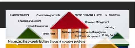 Property Management Companies Uae Property Software Dubai Abu Dhabi Uae Property
