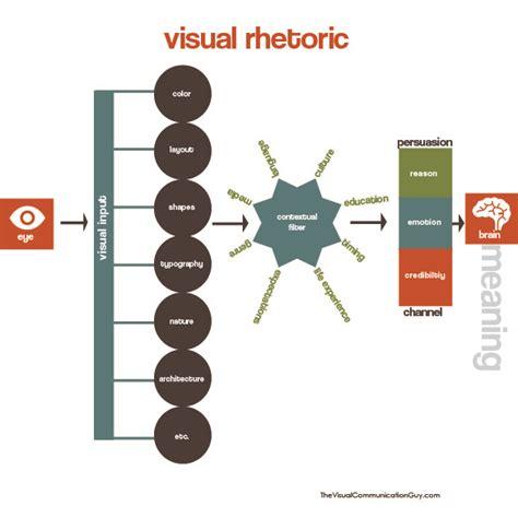 design communication definition infographic ideas 187 infographic definition iconography