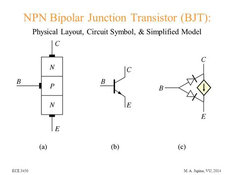 bjt transistor symbol cmos fabrication mos device structure and operation nmos circuits ppt