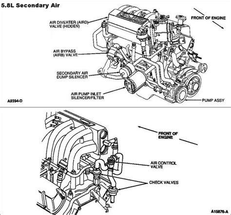 free download parts manuals 1993 ford bronco user handbook 1993 ford bronco 5 8 engine diagram 1993 free engine image for user manual download
