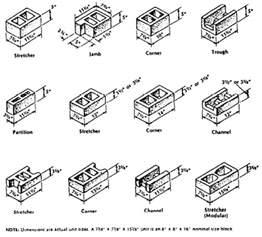 concrete block sizes concrete masonry units sizes myideasbedroom