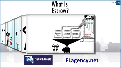 what is escrow on a house what does escrow when buying a house 28 images escrow buying a house 28 images