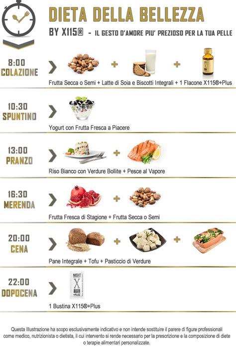 diabete alimentare dieta dieta anti age dieta per vivere meglio e a lungo