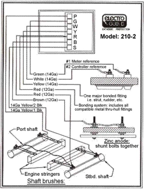 boat bonding wiring diagram image collections wiring
