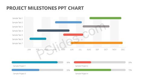 project milestone template ppt project milestones ppt chart pslides