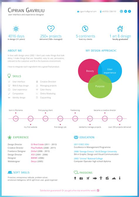 visual resume templates 10 best free professional resume templates 2014