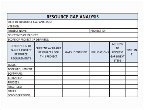 analysis template excel gap analysis template 16 free documents in pdf