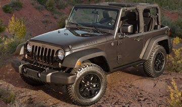Jeep Ca Jeep Launching Wrangler Willys Wheeler Edition Next Year
