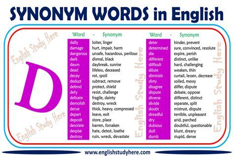 synonym words    english english study