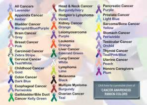 color for cancer ribbons of colors cancer awareness ribbon colors