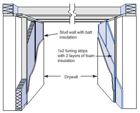 r value insulation for basement walls basement wall insulation naturalgasefficiency org