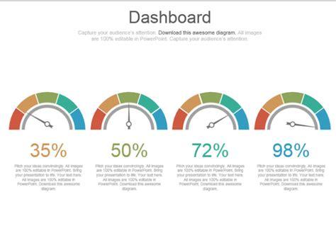 Powerpoint Tutorial 13 Make An Impressive Speedometer Powerpoint Dashboard Gauges