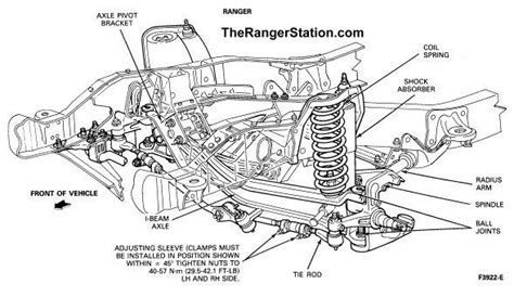 1996 ford ranger front suspension diagram the ford ranger front suspension