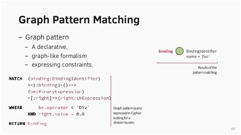 pattern matching graph graph based source code analysis of javascript repositories