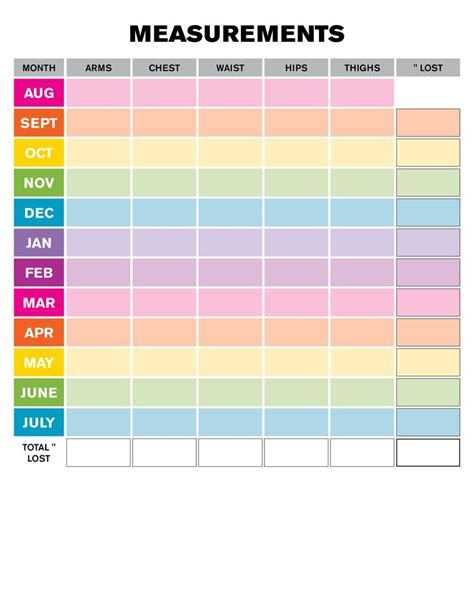 weight loss monthly measurement chart fitness