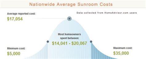 cost of sunroom compare 2018 average sunroom vs addition costs pros