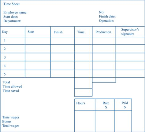 labor rate sheet template payroll department