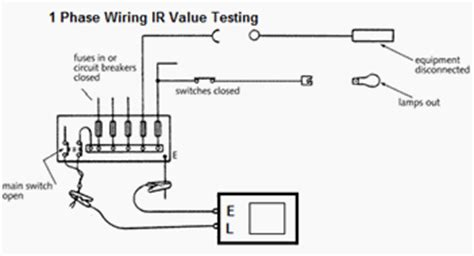 megger test wiring diagrams repair wiring scheme