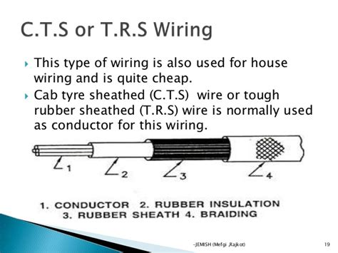 95 house wiring types 8 9 topics to study various types