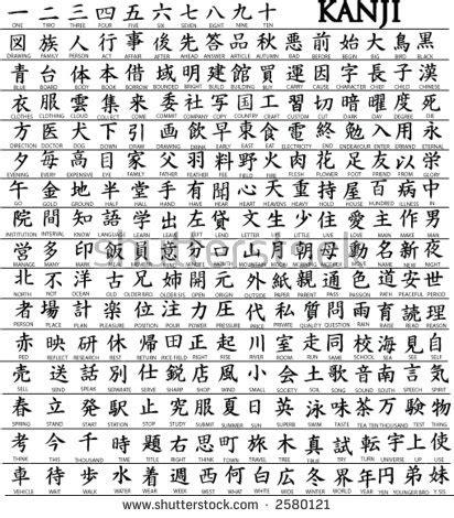 hundreds japanese kanji characters translations underneath