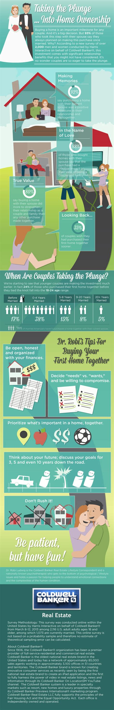 am i qualified to buy a house 25 infographics for buying a home real estate blog