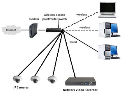 what is the difference between a static ip and a dynamic