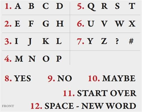 Justification Letter For Assistive Technology 1000 Images About Aac Words Letters Based On Canada Alphabet Charts And Words