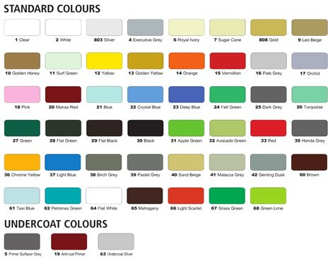 Livingroom Painting Ideas by Rustoleum Color Chart 28 Images Spray Paint Colors On